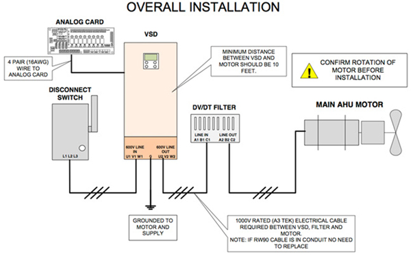 Energy Conservation Systems